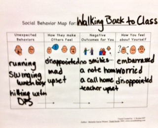 Social Behavior Mapping | lunchbuddiesplus