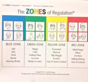 zones-bingo1