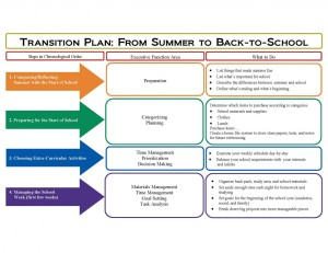 Back-to-School-EF-Chart-1024x791
