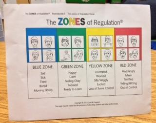 zones sheet