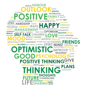 POSITIVE THINKING Tag Cloud (optimistic happy head mind)